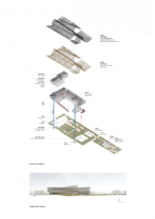 the china pavilion for e...rsity + studio link-arc